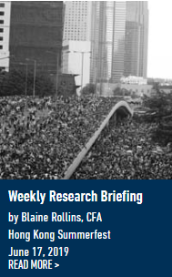 361 Capital Weekly Research Briefing 6-17-19