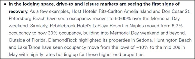 Luxury Hotel Properties