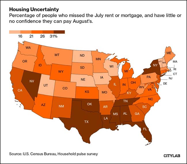 Housing Uncertainty