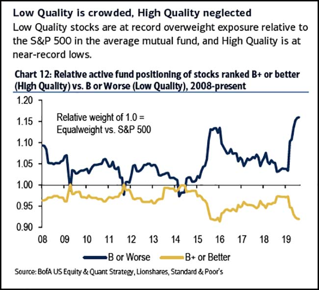 Quality Stocks