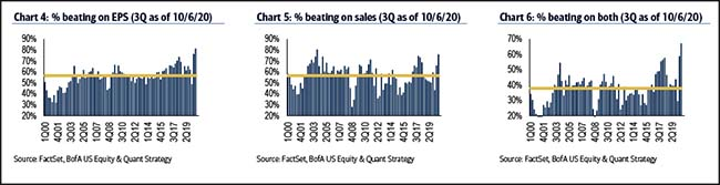 Q3 Reported Earnings