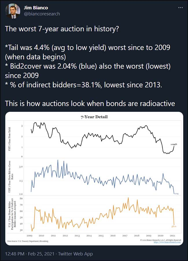 Tweet from @biancoresearch