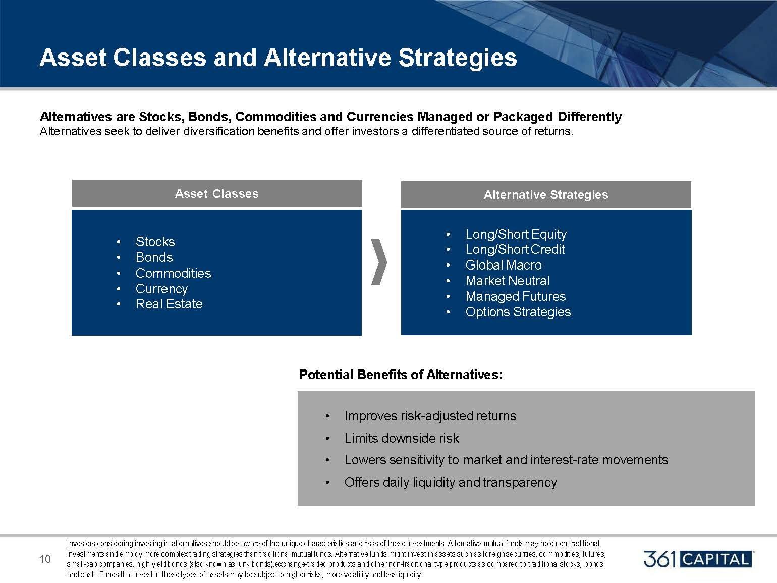 Alternatives are stocks, bonds, commodities and currencies managed or packaged differently
