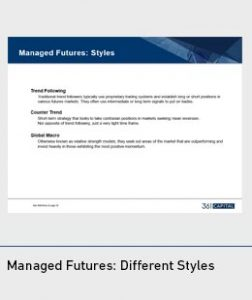 Managed Futures: Different Styles