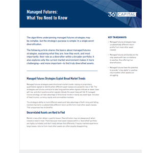 Managed-Futures-What-You-Need-to-Know