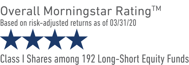 Overall Morningstar Rating for 361 Global Long/Short Equity Fund and 361 Domestic Long/Short Equity Fund as of 03/31/20