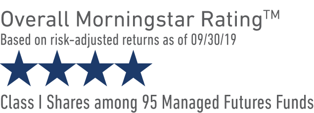 Morningstar Rating for AGFZX as of 09/30/19