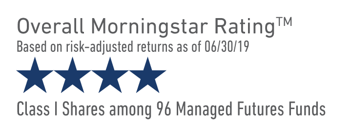 Managed Futures 4 Star Overall Morningstar Rating