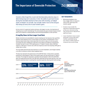 The Importance of Downside Protection White Paper promo