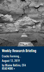 Weekly Research Briefing Promo 8-12-19